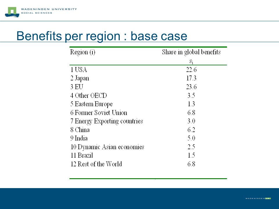 Benefits per region : base case