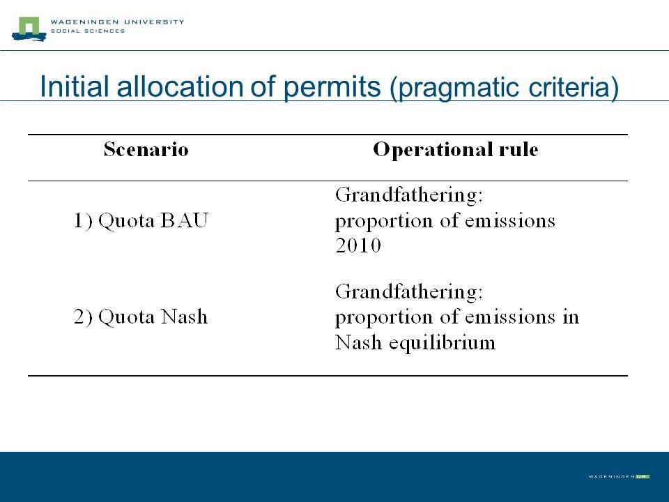 Initial allocation of permits (pragmatic criteria)