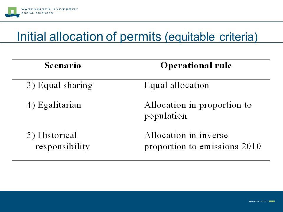 Initial allocation of permits (equitable criteria)