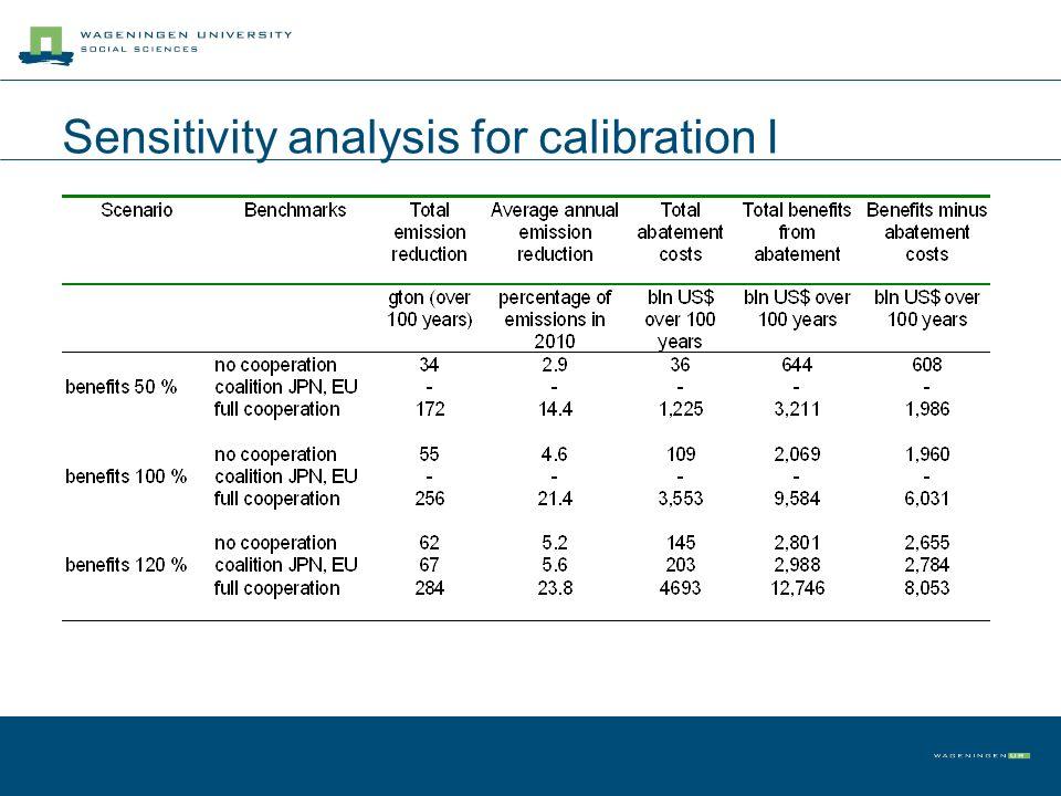 Sensitivity analysis for calibration I