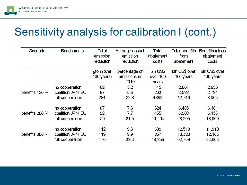 Sensitivity analysis for calibration I (cont.)