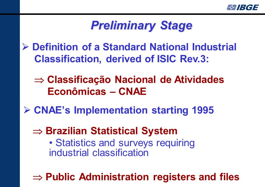Preliminary Stage Definition of a Standard National Industrial Classification, derived of ISIC Rev.3: Classificação Nacional de Atividades Econômicas – CNAE CNAEs Implementation starting 1995 Brazilian Statistical System Statistics and surveys requiring industrial classification Public Administration registers and files
