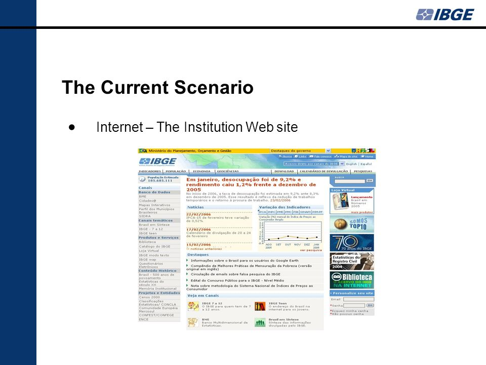 The Current Scenario Internet – The Institution Web site
