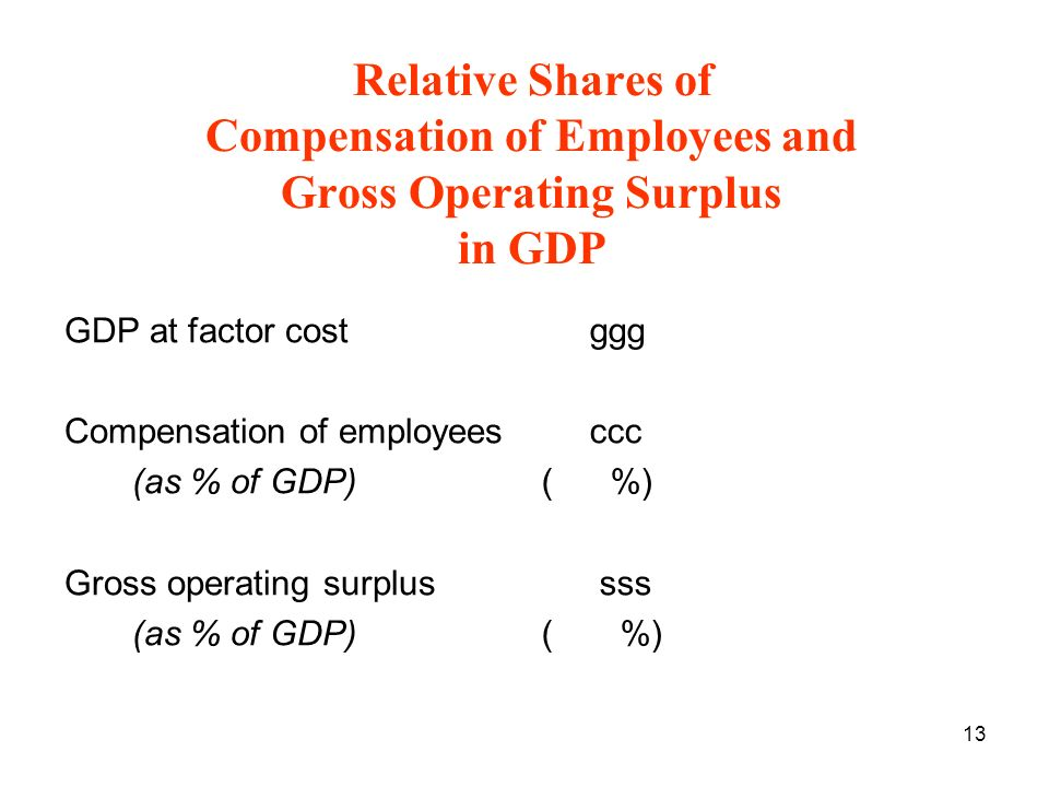 13 Relative Shares of Compensation of Employees and Gross Operating Surplus in GDP GDP at factor cost Compensation of employees (as % of GDP) Gross operating surplus (as % of GDP) ggg ccc ( %) sss ( %)