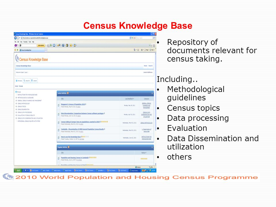 Census Knowledge Base Repository of documents relevant for census taking.