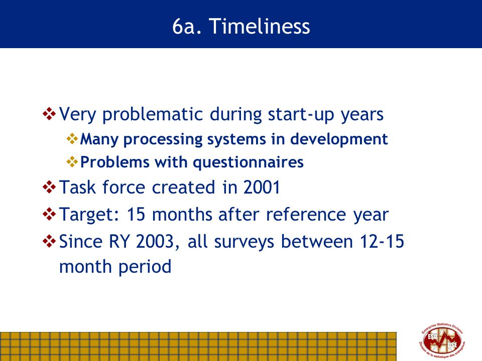 6a. Timeliness Very problematic during start-up years Many processing systems in development Problems with questionnaires Task force created in 2001 T