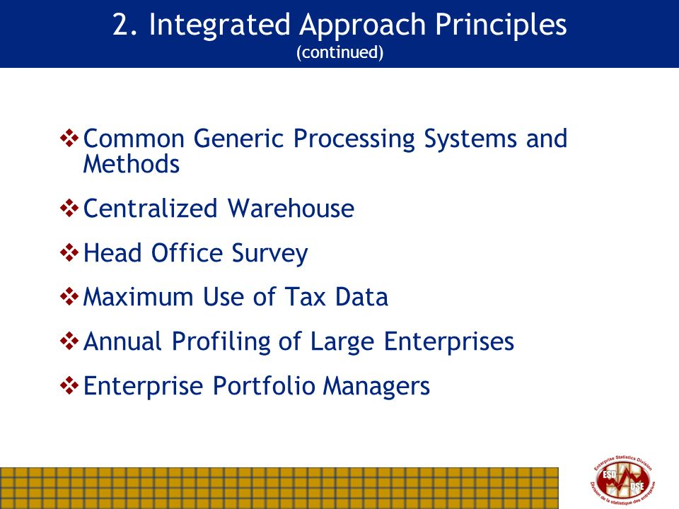 2. Integrated Approach Principles (continued) Common Generic Processing Systems and Methods Centralized Warehouse Head Office Survey Maximum Use of Ta