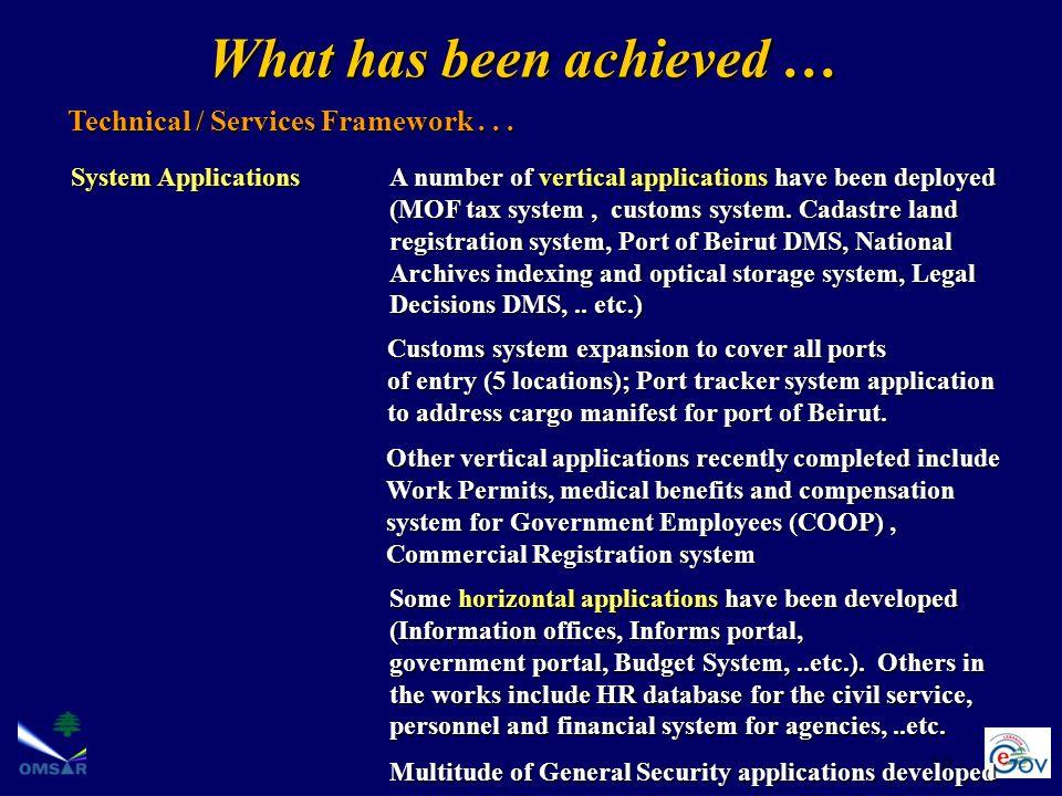 10 Technical / Services Framework...