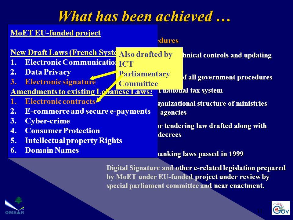 11 Legal Framework...