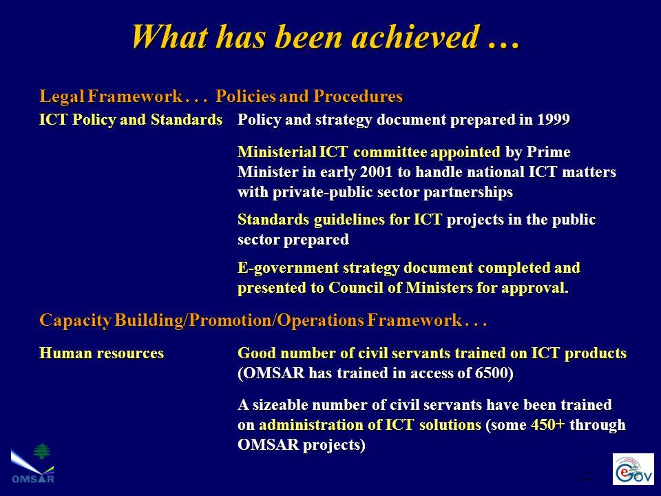 12 Legal Framework...Policies and Procedures Legal Framework...
