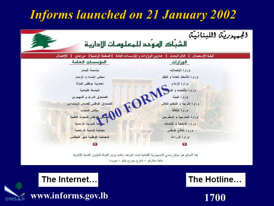 The Internet… www.informs.gov.lb The Hotline… 1700 Informs launched on 21 January 2002 1700 FORMS