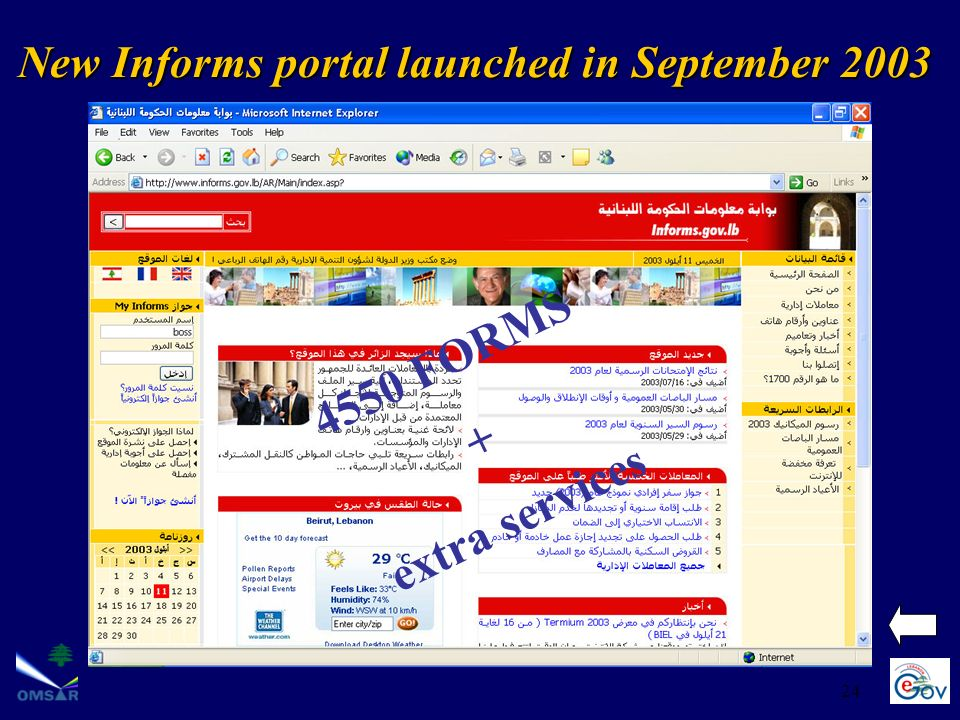 24 New Informs portal launched in September 2003 4550 FORMS + extra services