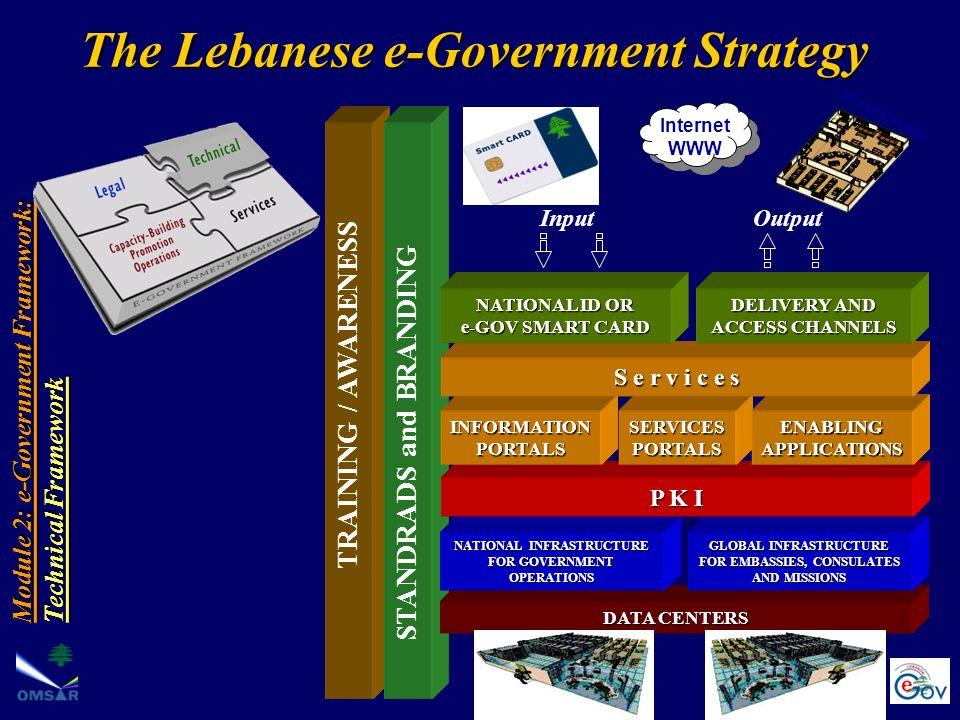 6 Module 2: e-Government Framework: Technical Framework TRAINING / AWARENESS STANDRADS and BRANDING DATA CENTERS NATIONAL INFRASTRUCTURE FOR GOVERNMEN