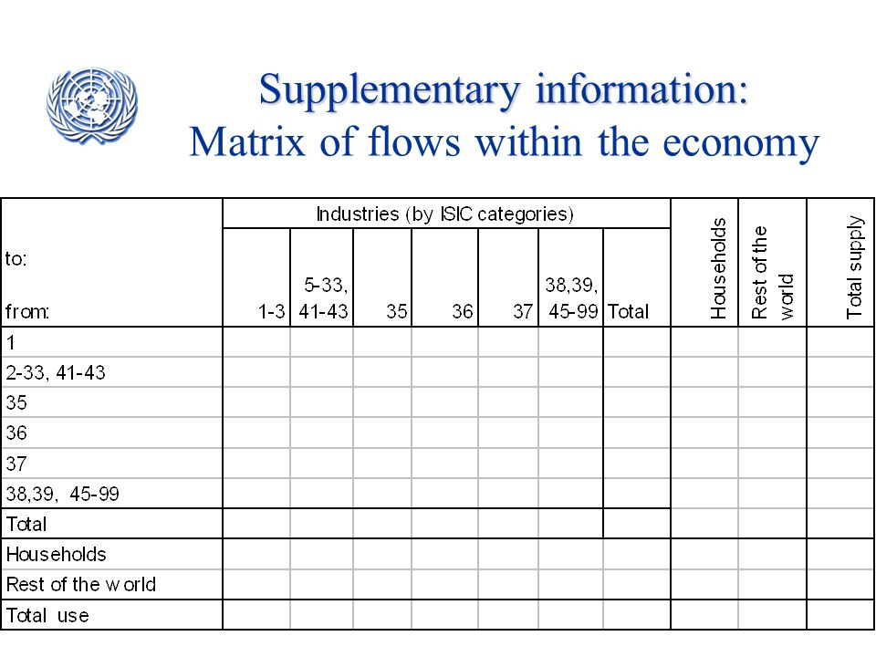 Supplementary information: Supplementary information: Matrix of flows within the economy