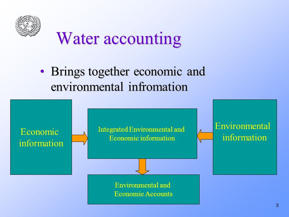 8 Water accounting Brings together economic and environmental infromationBrings together economic and environmental infromation Economic information Integrated Environmental and Economic information Environmental information Environmental and Economic Accounts