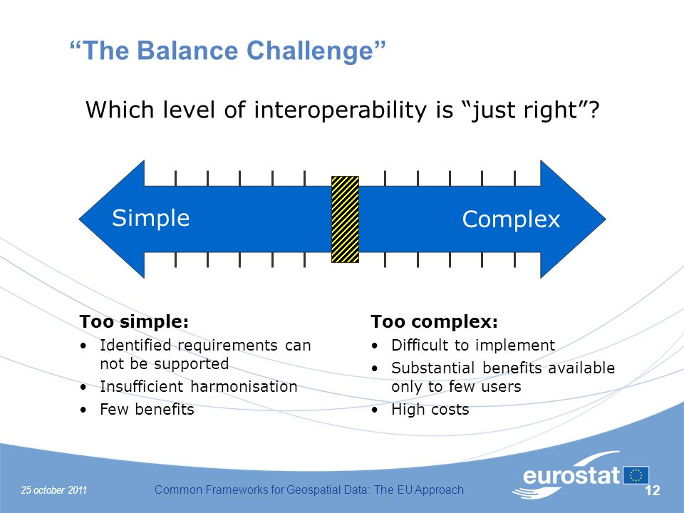 25 october 2011Common Frameworks for Geospatial Data: The EU Approach 12 The Balance Challenge Which level of interoperability is just right.