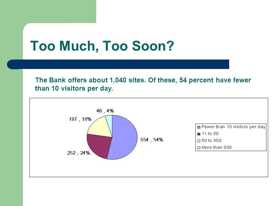 Too Much, Too Soon? The Bank offers about 1,040 sites. Of these, 54 percent have fewer than 10 visitors per day.