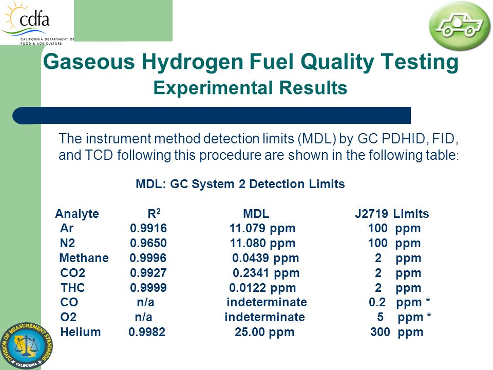 Gaseous Hydrogen Fuel Quality Testing Experimental Results The instrument method detection limits (MDL) by GC PDHID, FID, and TCD following this proce