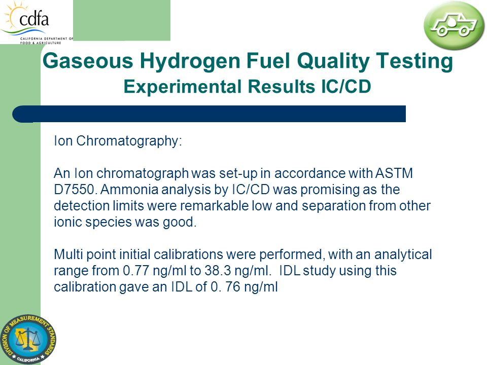 Gaseous Hydrogen Fuel Quality Testing Experimental Results IC/CD Ion Chromatography: An Ion chromatograph was set-up in accordance with ASTM D7550. Am