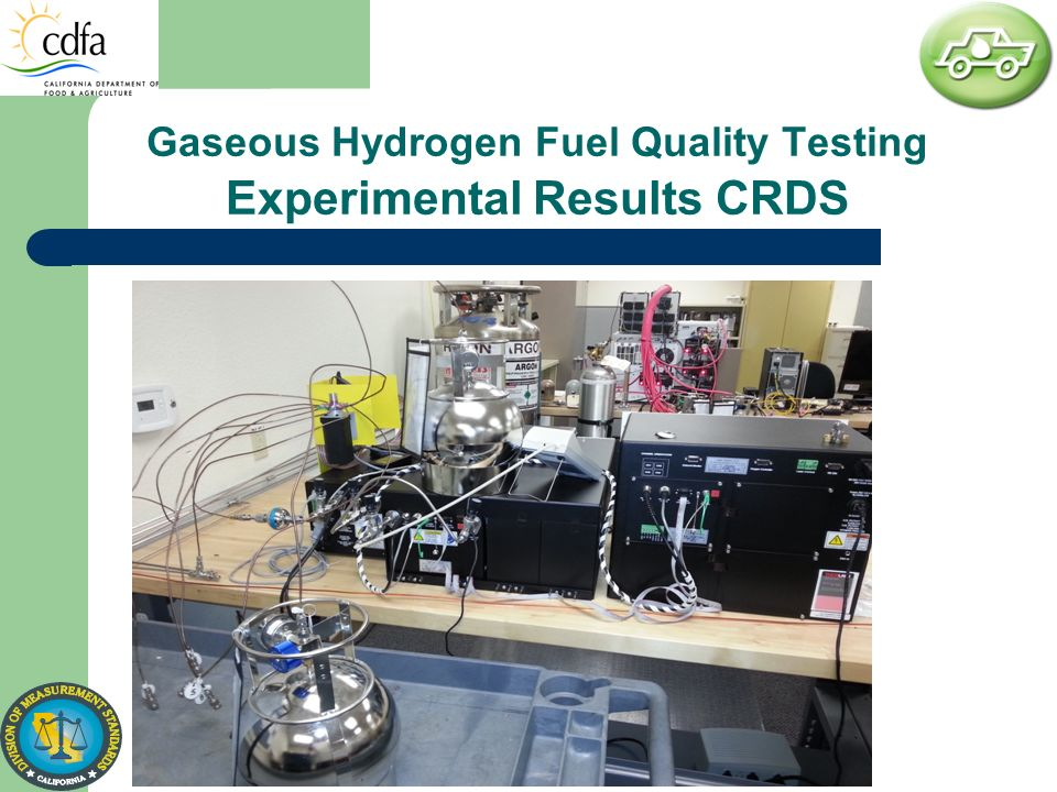 Gaseous Hydrogen Fuel Quality Testing Experimental Results CRDS