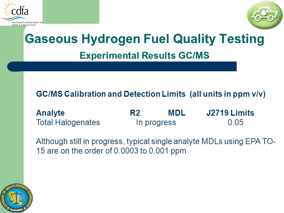 Gaseous Hydrogen Fuel Quality Testing Experimental Results GC/MS GC/MS Calibration and Detection Limits (all units in ppm v/v) Analyte R2 MDL J2719 Li