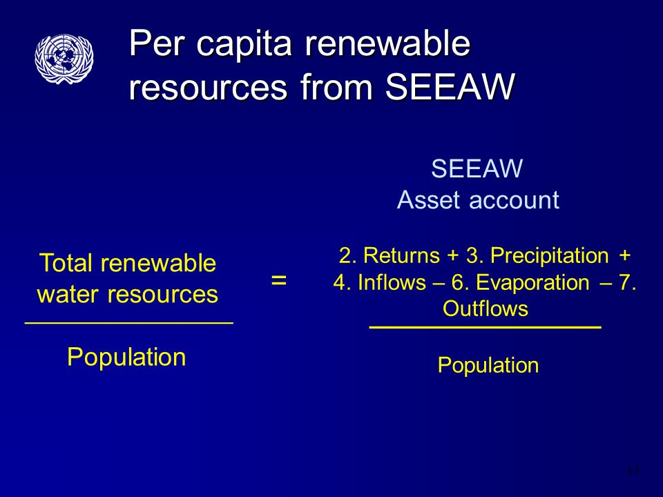 13 Per capita renewable resources from SEEAW SEEAW Asset account Total renewable water resources 2.