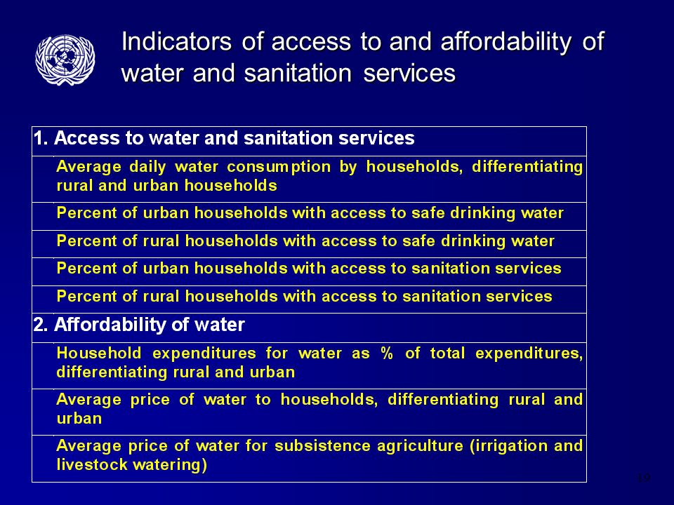 19 Indicators of access to and affordability of water and sanitation services