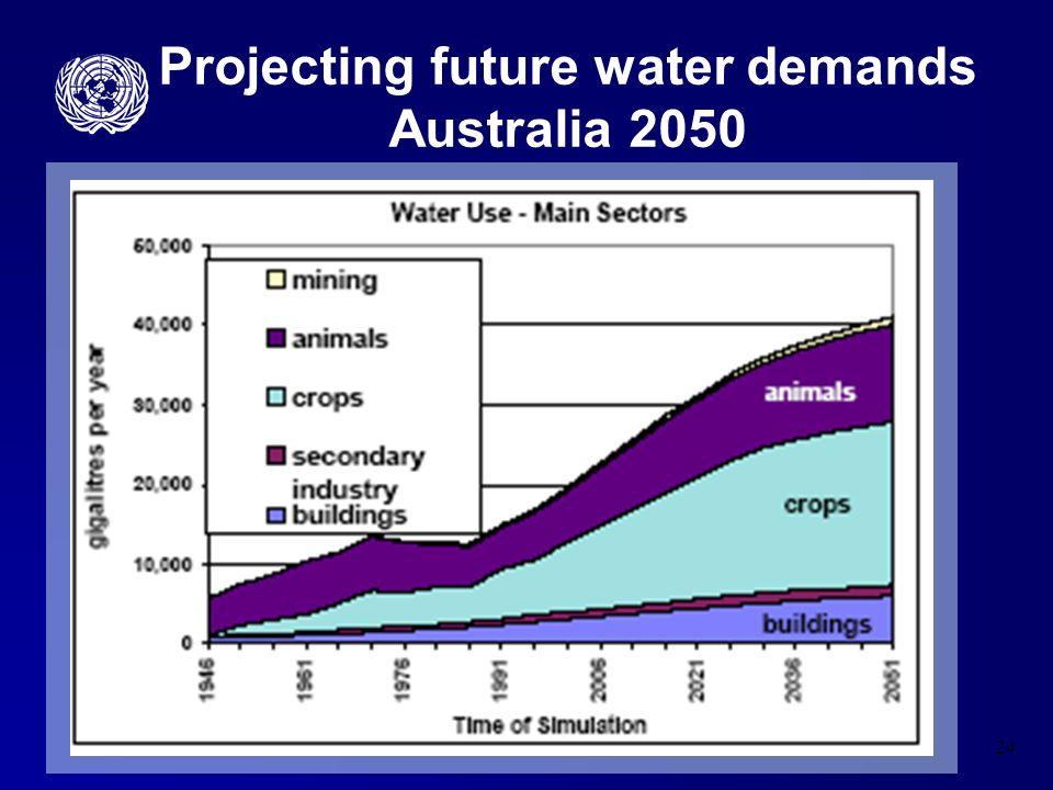 24 Projecting future water demands Australia 2050
