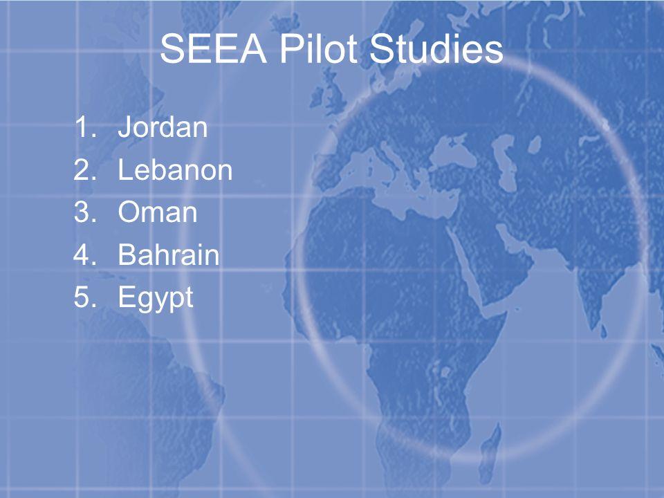 SEEA Pilot Studies 1.Jordan 2.Lebanon 3.Oman 4.Bahrain 5.Egypt