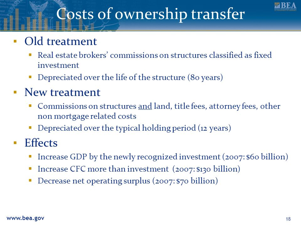 18 Costs of ownership transfer Old treatment Real estate brokers commissions on structures classified as fixed investment Depreciated over the life of the structure (80 years) New treatment Commissions on structures and land, title fees, attorney fees, other non mortgage related costs Depreciated over the typical holding period (12 years) Effects Increase GDP by the newly recognized investment (2007: $60 billion) Increase CFC more than investment (2007: $130 billion) Decrease net operating surplus (2007: $70 billion)
