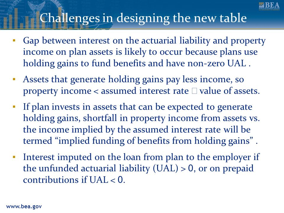 www.bea.gov Challenges in designing the new table Gap between interest on the actuarial liability and property income on plan assets is likely to occur because plans use holding gains to fund benefits and have non-zero UAL.