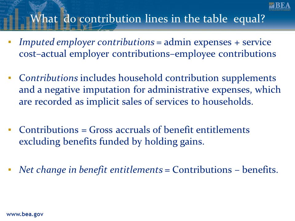 www.bea.gov What do contribution lines in the table equal.
