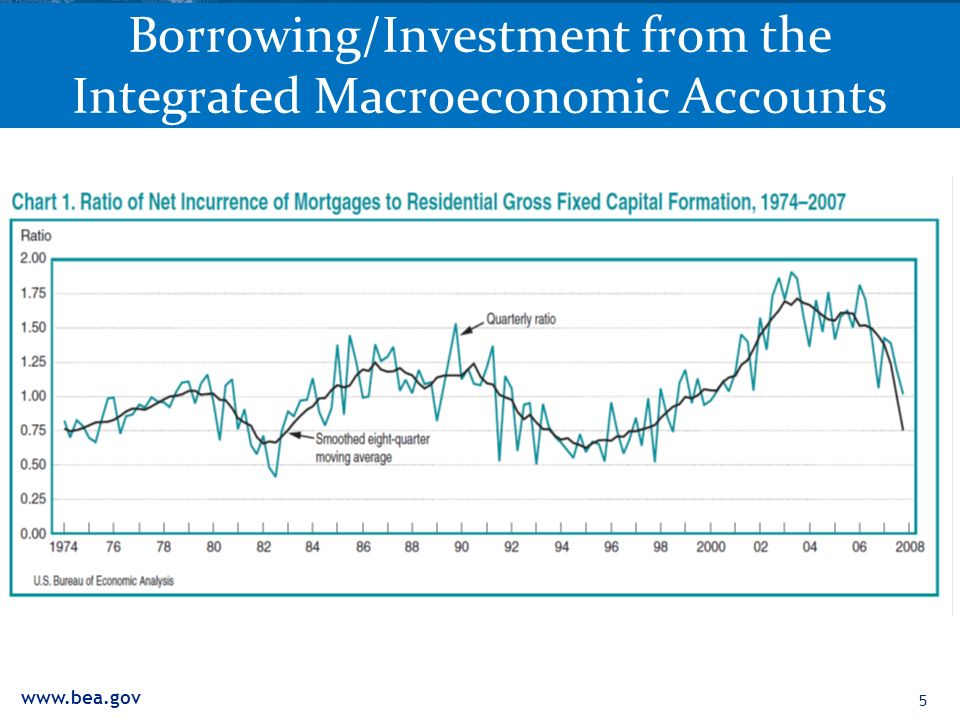 Borrowing/Investment from the Integrated Macroeconomic Accounts 5