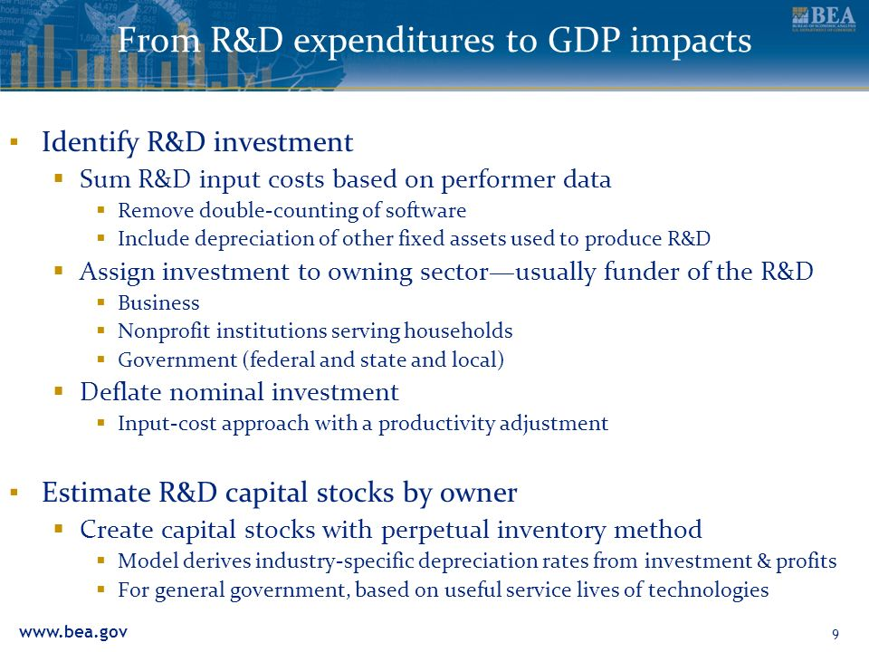 www.bea.gov 9 From R&D expenditures to GDP impacts Identify R&D investment Sum R&D input costs based on performer data Remove double-counting of software Include depreciation of other fixed assets used to produce R&D Assign investment to owning sectorusually funder of the R&D Business Nonprofit institutions serving households Government (federal and state and local) Deflate nominal investment Input-cost approach with a productivity adjustment Estimate R&D capital stocks by owner Create capital stocks with perpetual inventory method Model derives industry-specific depreciation rates from investment & profits For general government, based on useful service lives of technologies