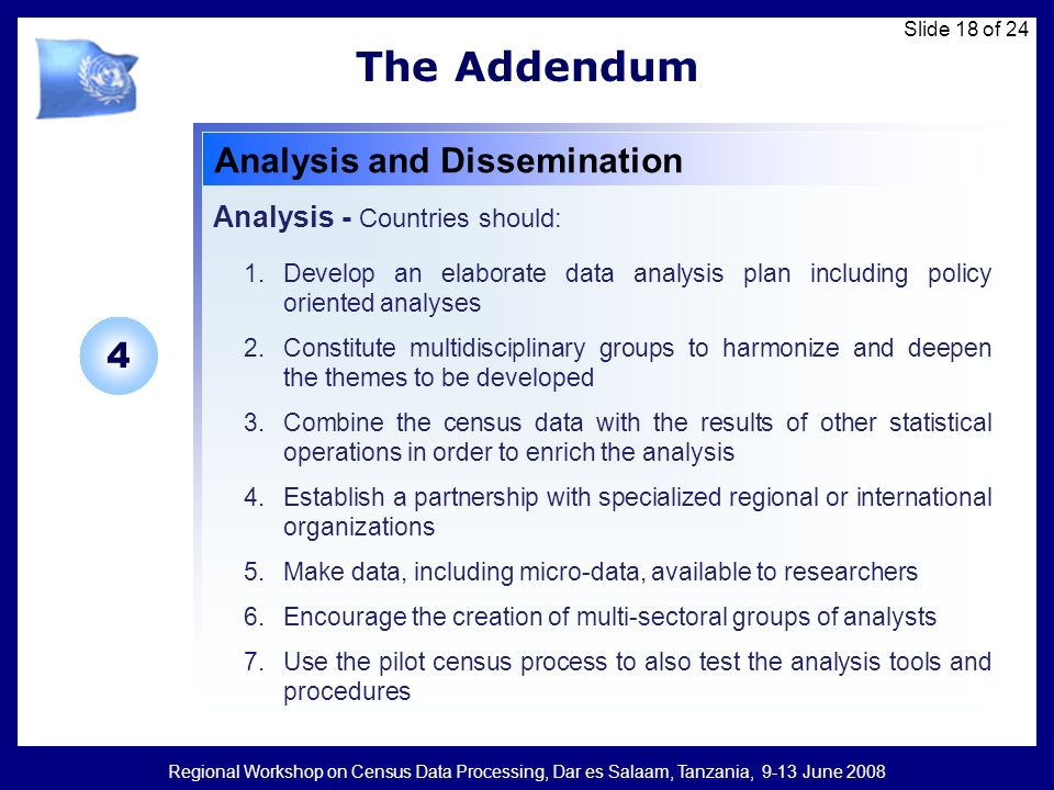 Regional Workshop on Census Data Processing, Dar es Salaam, Tanzania, 9-13 June 2008 Slide 18 of 24 The Addendum Analysis and Dissemination 1.Develop an elaborate data analysis plan including policy oriented analyses 2.Constitute multidisciplinary groups to harmonize and deepen the themes to be developed 3.Combine the census data with the results of other statistical operations in order to enrich the analysis 4.Establish a partnership with specialized regional or international organizations 5.Make data, including micro-data, available to researchers 6.Encourage the creation of multi-sectoral groups of analysts 7.Use the pilot census process to also test the analysis tools and procedures Analysis - Countries should: 4