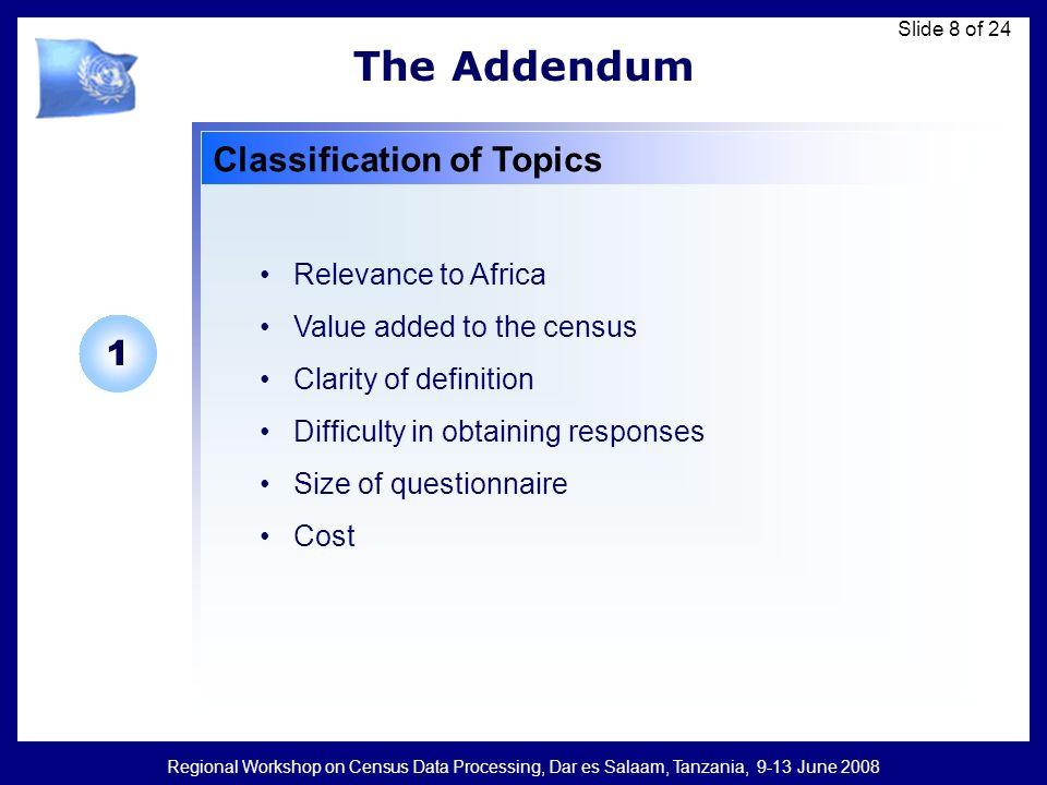 Regional Workshop on Census Data Processing, Dar es Salaam, Tanzania, 9-13 June 2008 Slide 19 of 24 The Addendum Analysis and Dissemination...
