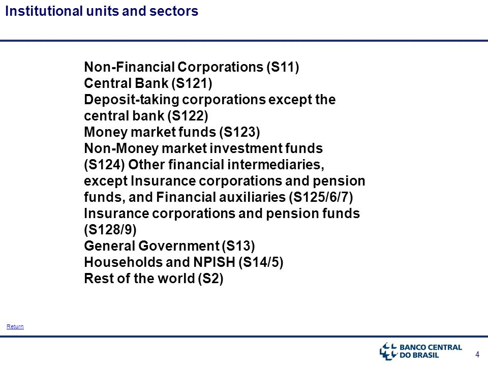 4 Return Non-Financial Corporations (S11) Central Bank (S121) Deposit-taking corporations except the central bank (S122) Money market funds (S123) Non-Money market investment funds (S124) Other financial intermediaries, except Insurance corporations and pension funds, and Financial auxiliaries (S125/6/7) Insurance corporations and pension funds (S128/9) General Government (S13) Households and NPISH (S14/5) Rest of the world (S2) Institutional units and sectors