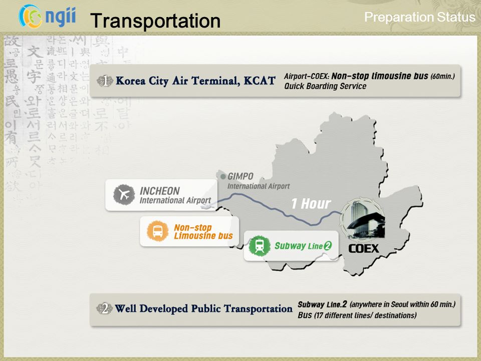 Transportation Preparation Status