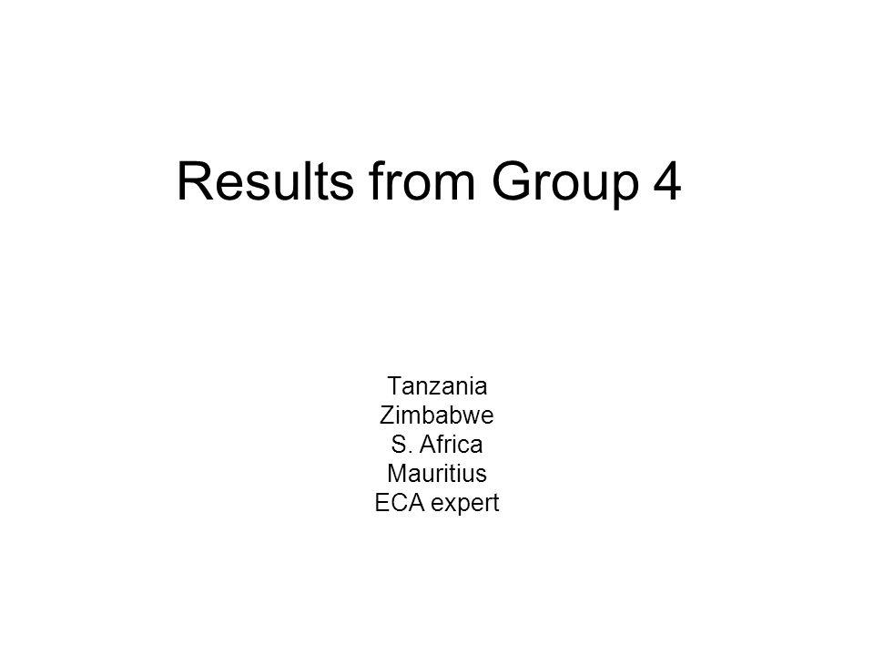 Results from Group 4 Tanzania Zimbabwe S. Africa Mauritius ECA expert