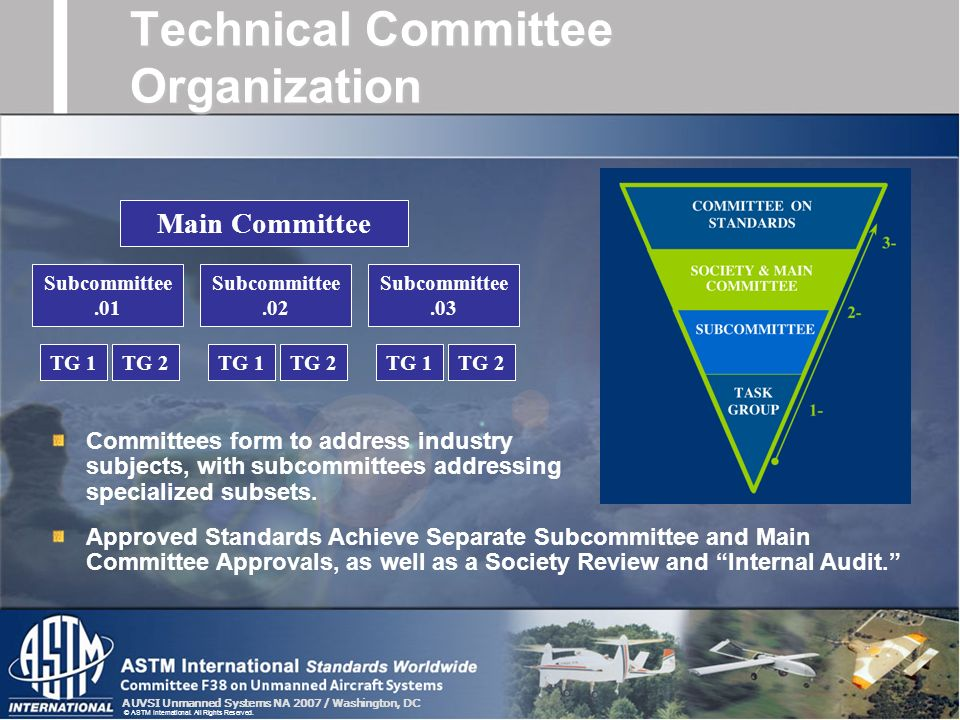 AUVSI Unmanned Systems NA 2007 / Washington, DC © ASTM International. All Rights Reserved. Technical Committee Organization Committees form to address