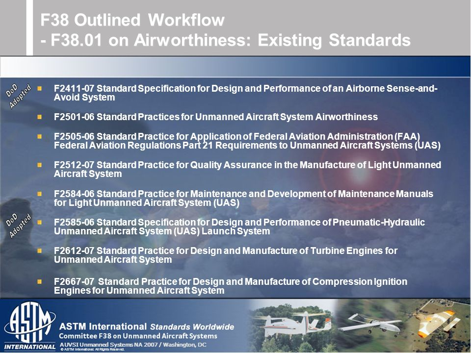 AUVSI Unmanned Systems NA 2007 / Washington, DC © ASTM International. All Rights Reserved. F38 Outlined Workflow - F38.01 on Airworthiness: Existing S