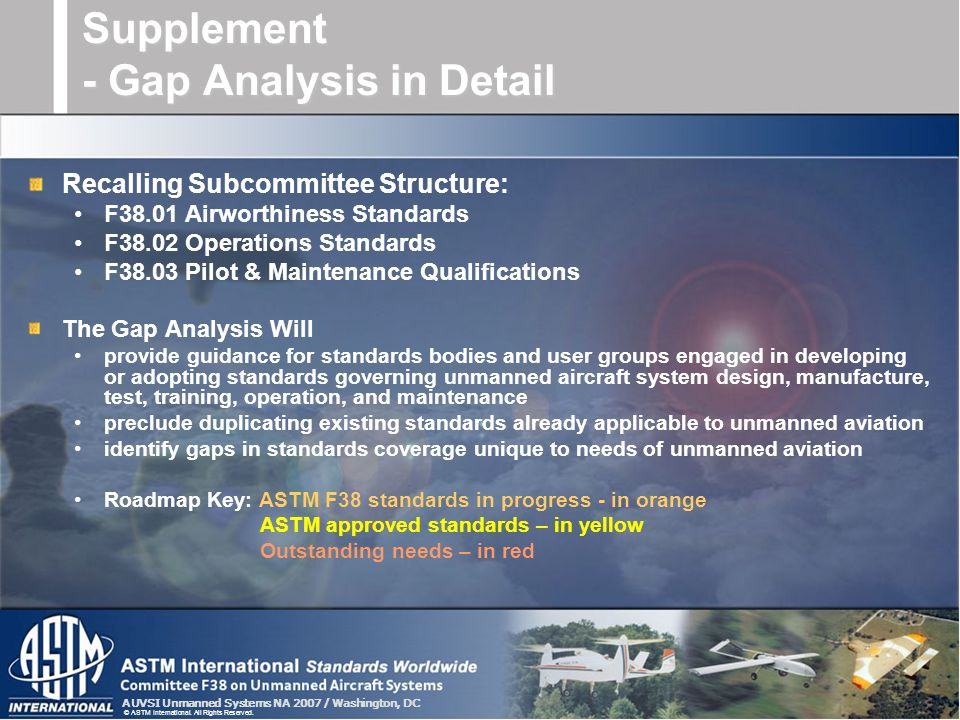 AUVSI Unmanned Systems NA 2007 / Washington, DC © ASTM International. All Rights Reserved. Supplement - Gap Analysis in Detail Recalling Subcommittee