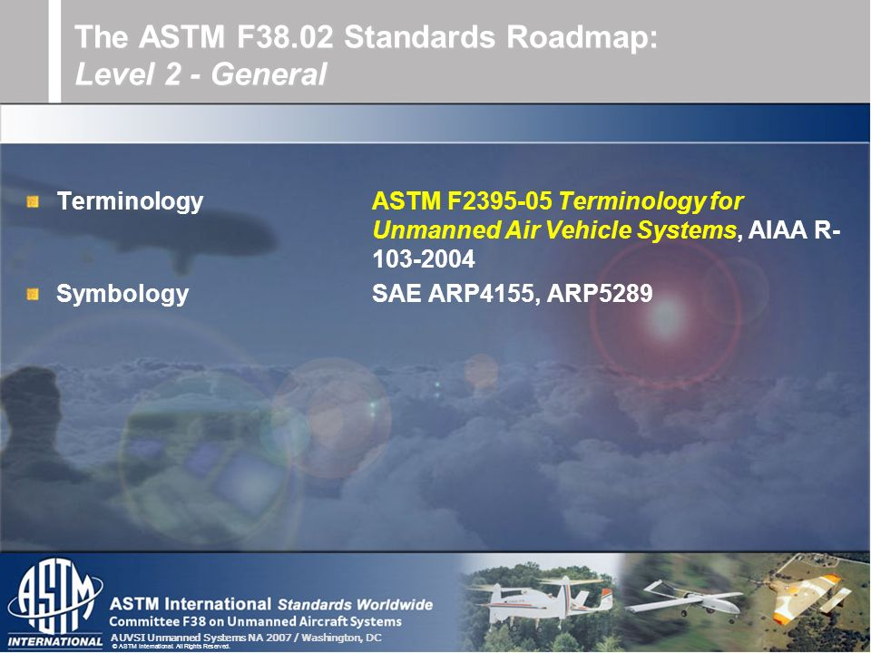 AUVSI Unmanned Systems NA 2007 / Washington, DC © ASTM International. All Rights Reserved. TerminologyASTM F2395-05 Terminology for Unmanned Air Vehic