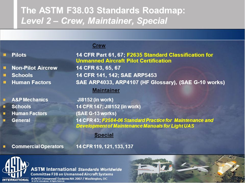 AUVSI Unmanned Systems NA 2007 / Washington, DC © ASTM International. All Rights Reserved. Pilots14 CFR Part 61, 67; F2635 Standard Classification for