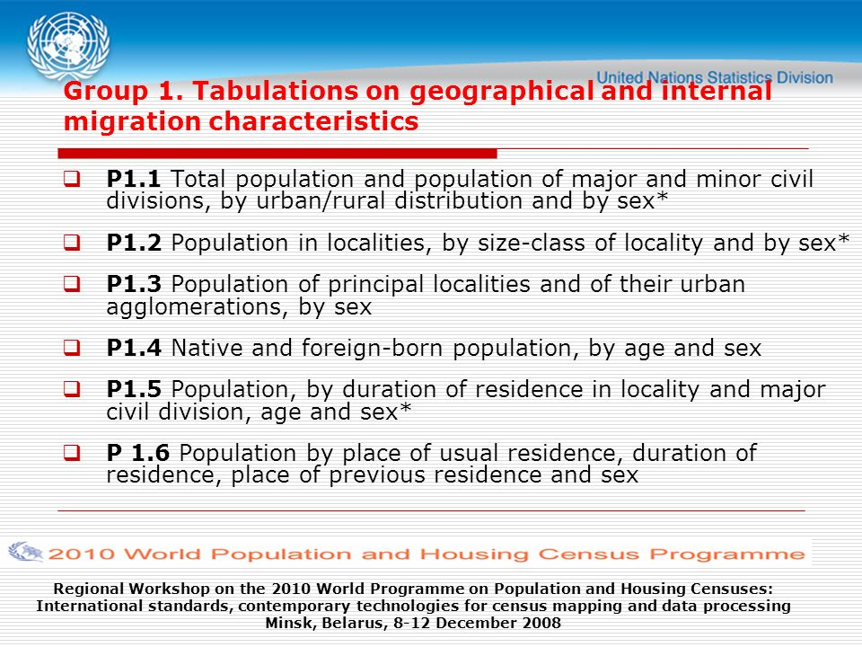 Regional Workshop on the 2010 World Programme on Population and Housing Censuses: International standards, contemporary technologies for census mappin