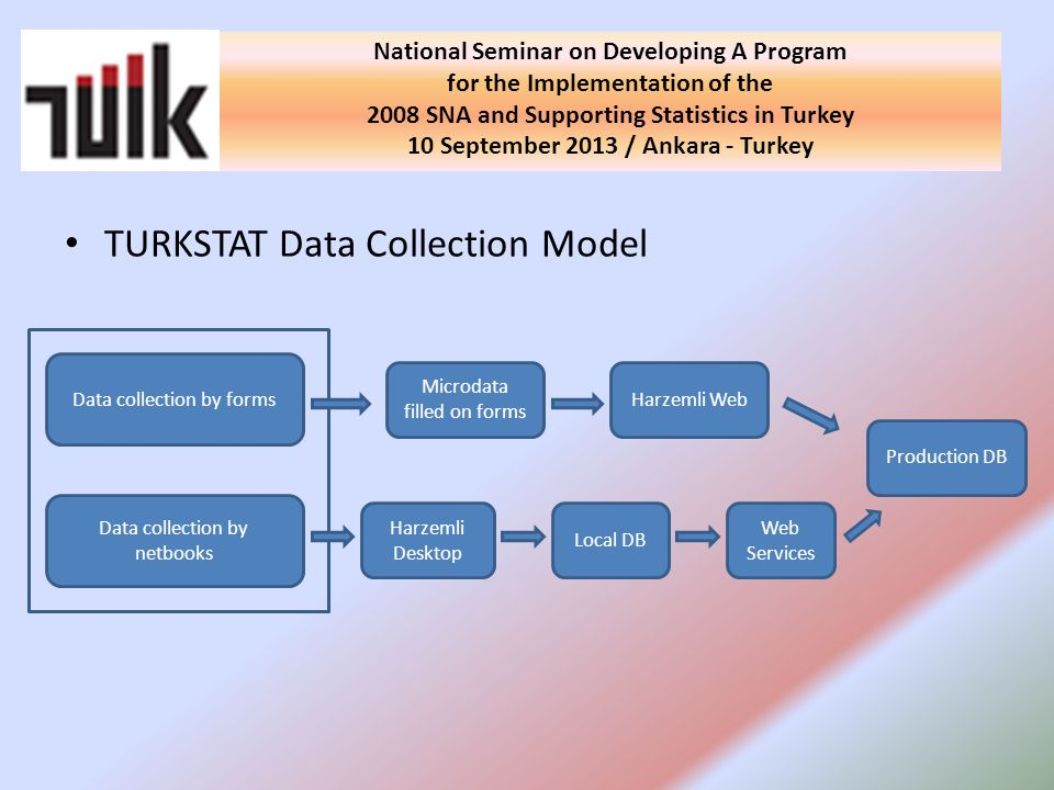 TURKSTAT Data Collection Model National Seminar on Developing A Program for the Implementation of the 2008 SNA and Supporting Statistics in Turkey 10