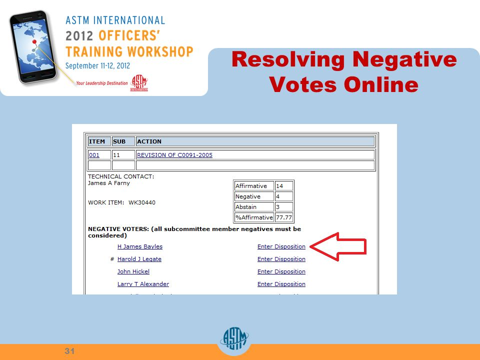 Resolving Negative Votes Online 31