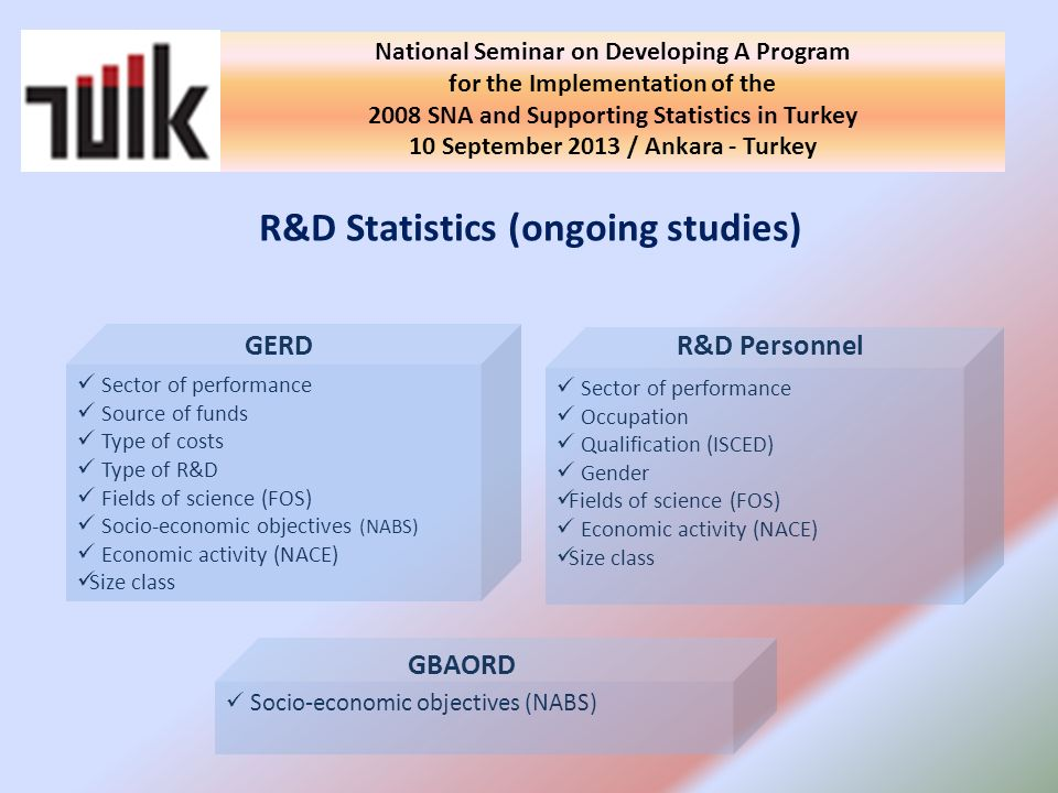 R&D Statistics (ongoing studies) National Seminar on Developing A Program for the Implementation of the 2008 SNA and Supporting Statistics in Turkey 10 September 2013 / Ankara - Turkey Sector of performance Source of funds Type of costs Type of R&D Fields of science (FOS) Socio-economic objectives (NABS) Economic activity (NACE) Size class Sector of performance Occupation Qualification (ISCED) Gender Fields of science (FOS) Economic activity (NACE) Size class Socio-economic objectives (NABS) GERDR&D Personnel GBAORD