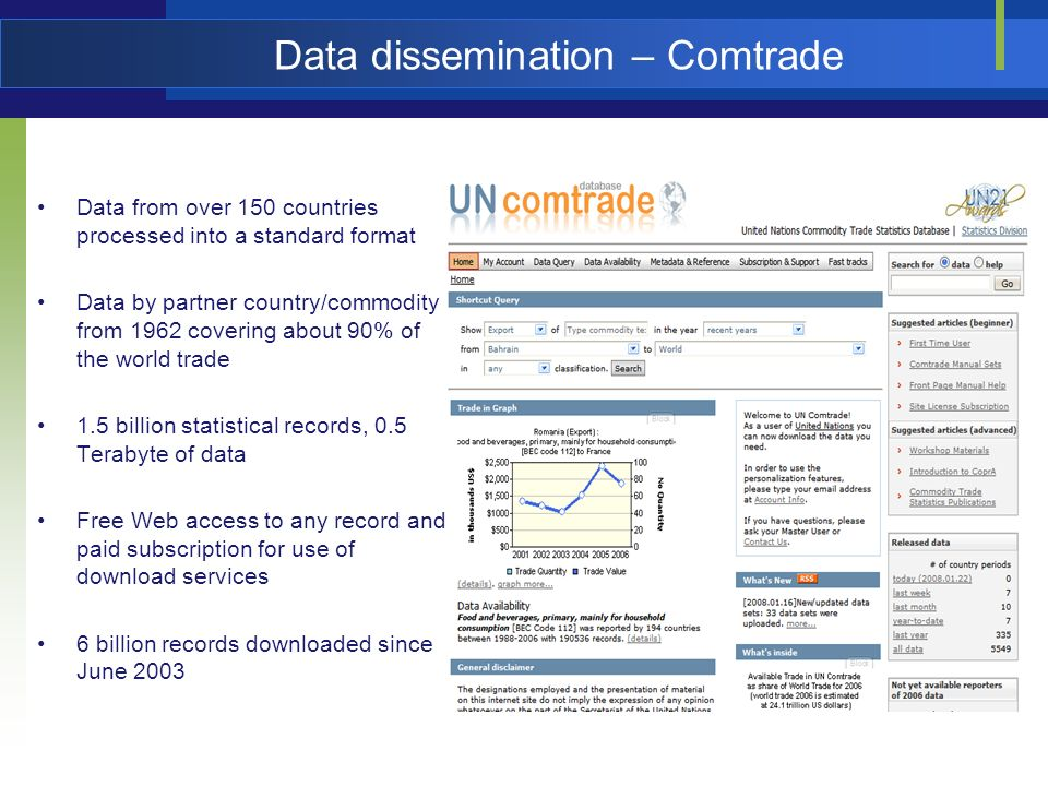 Data dissemination – Comtrade Data from over 150 countries processed into a standard format Data by partner country/commodity from 1962 covering about 90% of the world trade 1.5 billion statistical records, 0.5 Terabyte of data Free Web access to any record and paid subscription for use of download services 6 billion records downloaded since June 2003