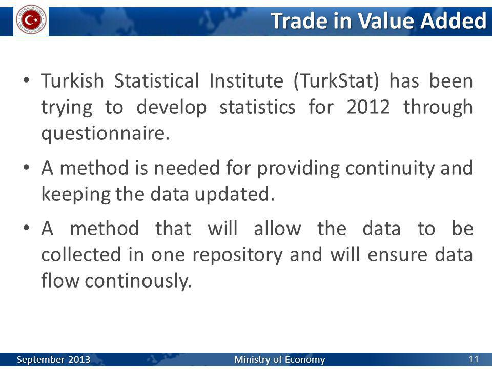 11 Trade in Value Added Turkish Statistical Institute (TurkStat) has been trying to develop statistics for 2012 through questionnaire. A method is nee